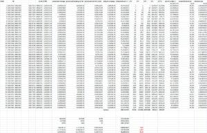 Расчет методом наименьших квадратов в Excel